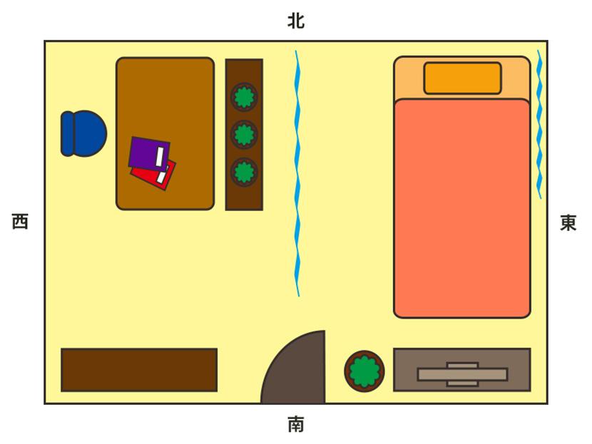 風水を子ども部屋に取り入れるレイアウトサンプル