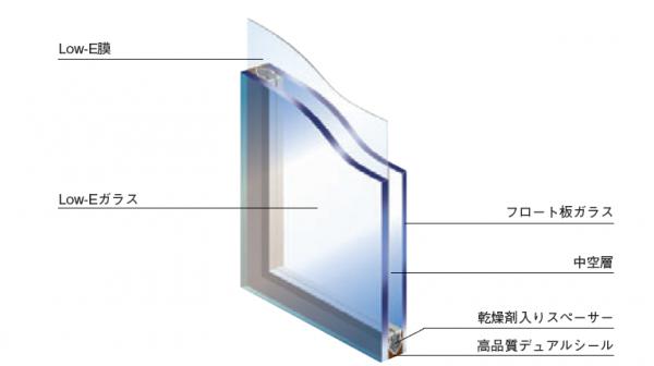 複層ガラス(Low-E)