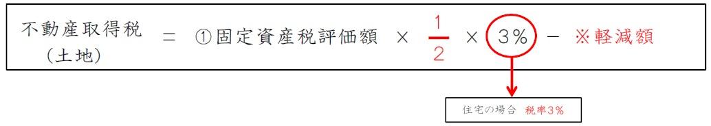 新築住宅における【土地】の軽減措置