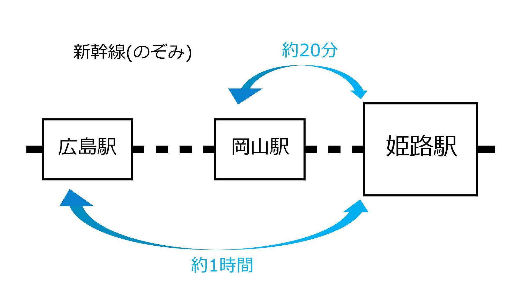 JR姫路駅から中国地方へのアクセス