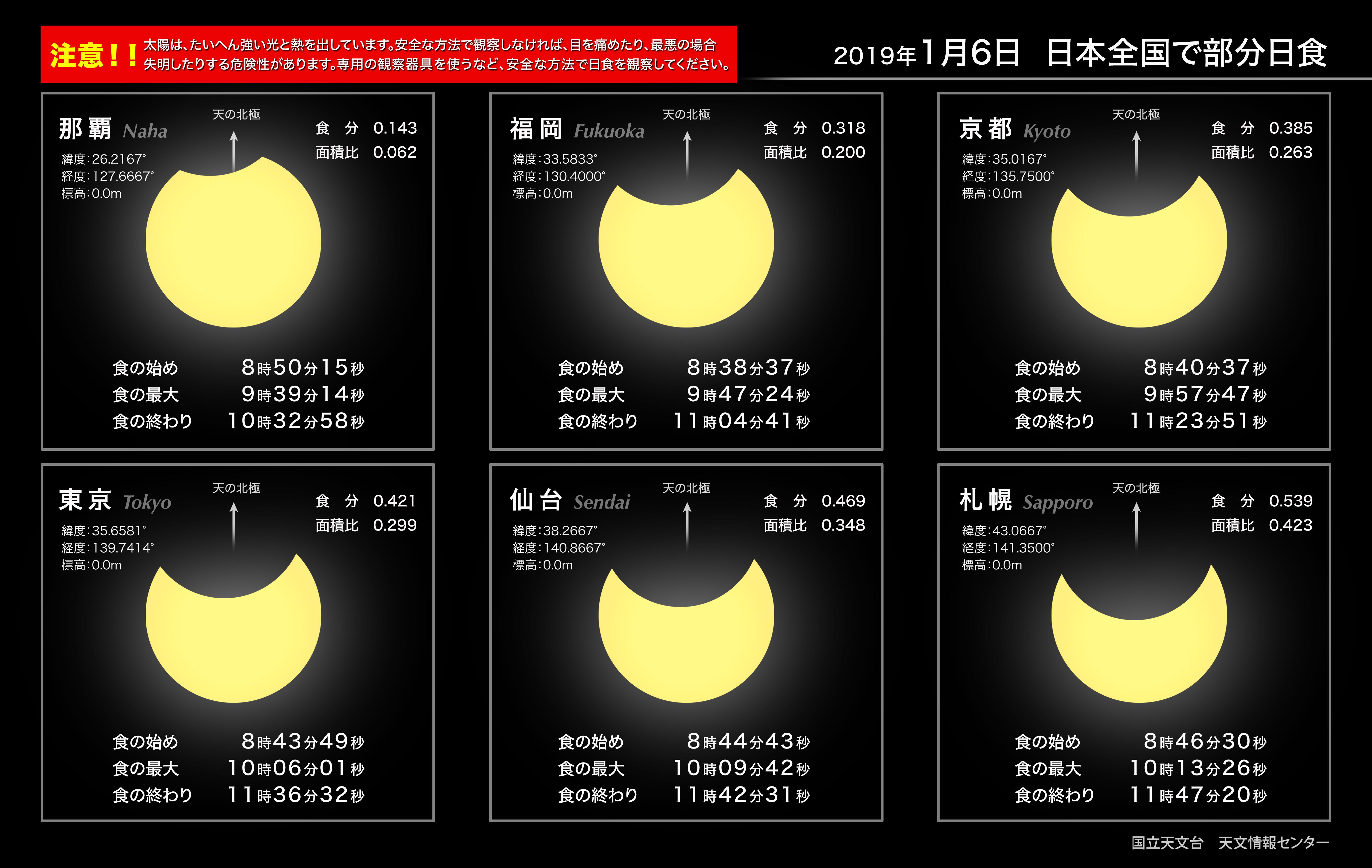 部分日食(出典:国立天文台)