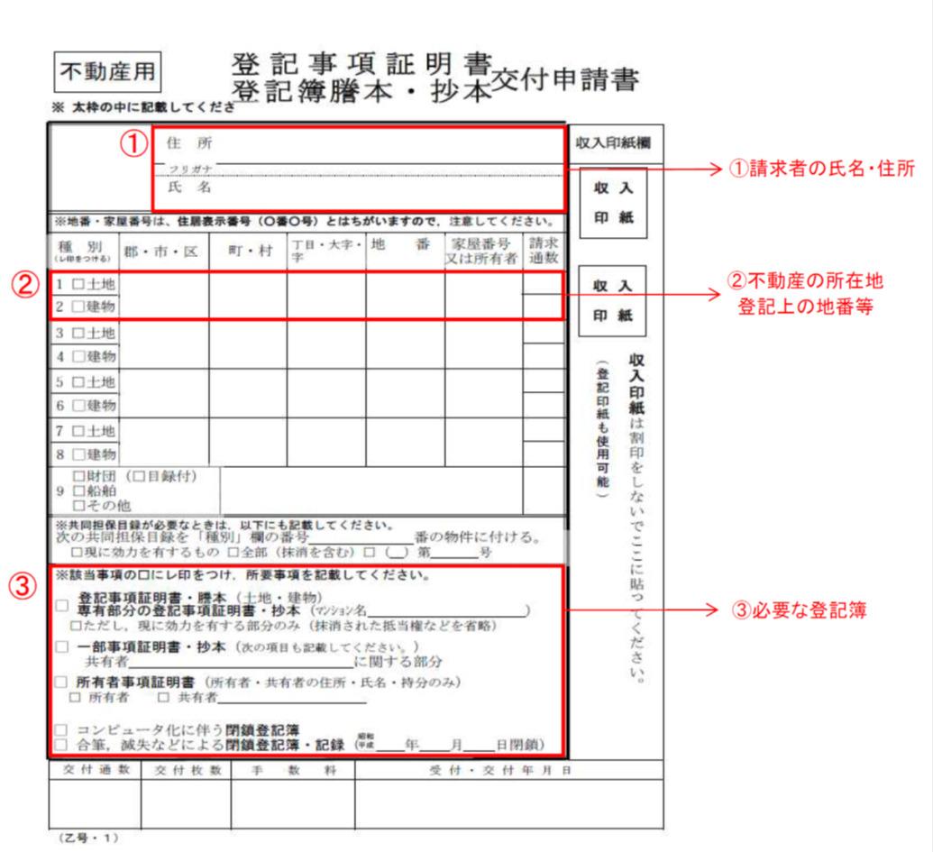 申請書の記入方法