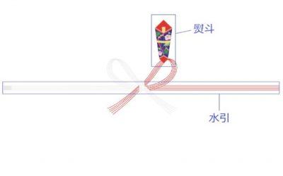 お中元-のし紙1
