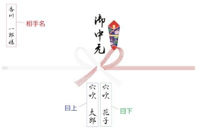 お中元-のし紙6