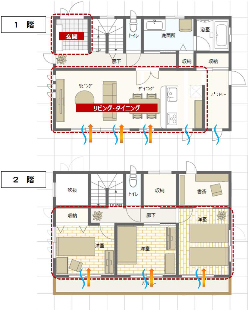 玄関・水廻り・階段を北に、日当たり最高のリビング・居室