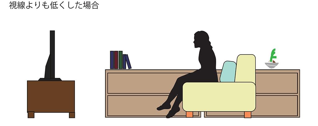 家具が視線よりも低い場合