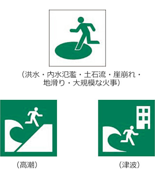 避難場所図記号
