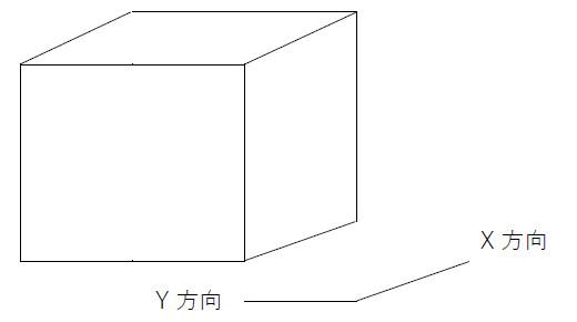 X方向Y方向