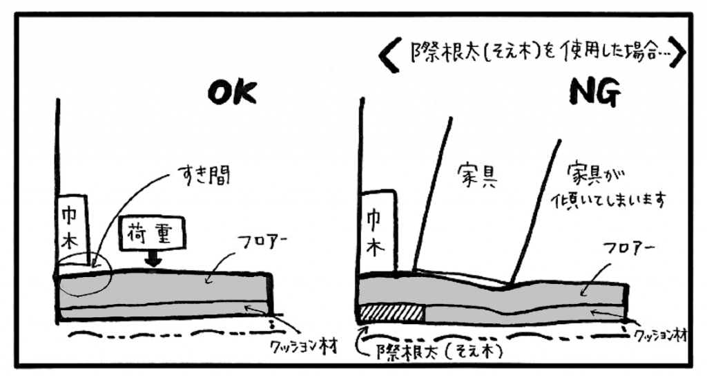 直張りフローリングの特徴