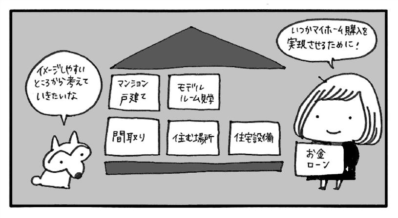営業担当編